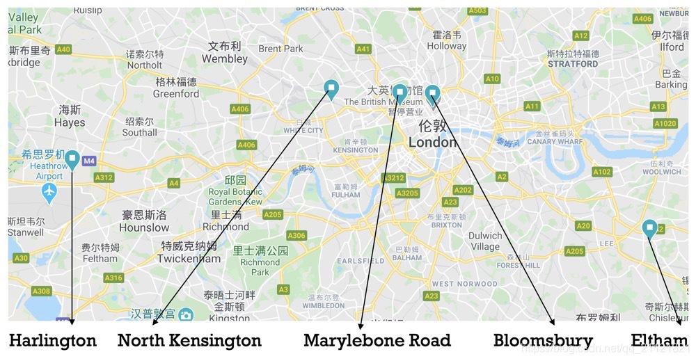 伦敦范围的五个空气质量监测站