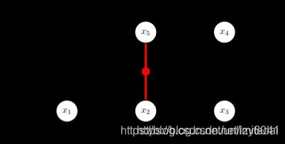 一起做激光SLAM[六]isam于SLAM位姿因子图优化的使用插图(1)