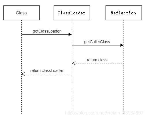 [外链图片转存失败,源站可能有防盗链机制,建议将图片保存下来直接上传(img-CtqabHP6-1599973739107)(开发.assets/1599192616691.png)]