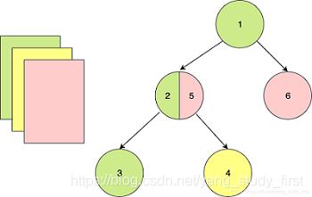 Flutter绘制示例