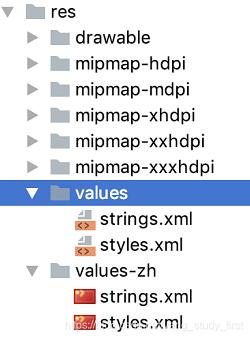 strings.xml文件目录结构