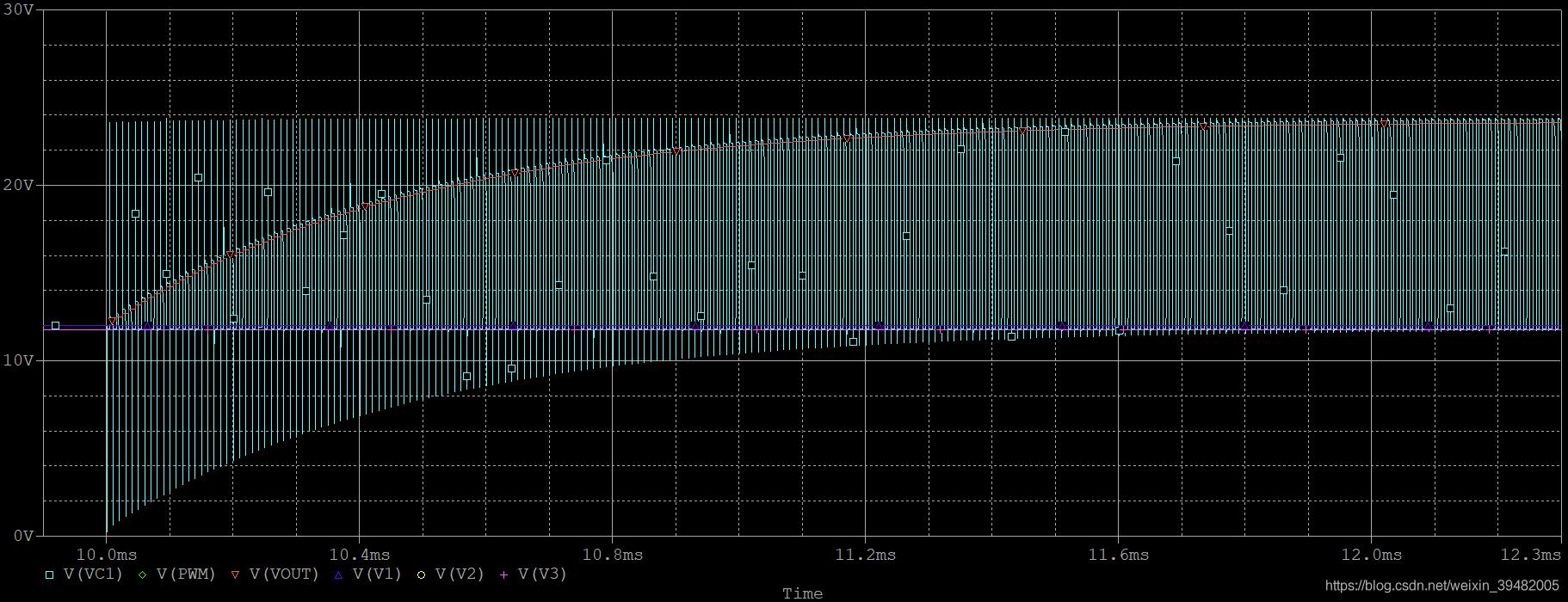 图3 各个采样点的电压波形