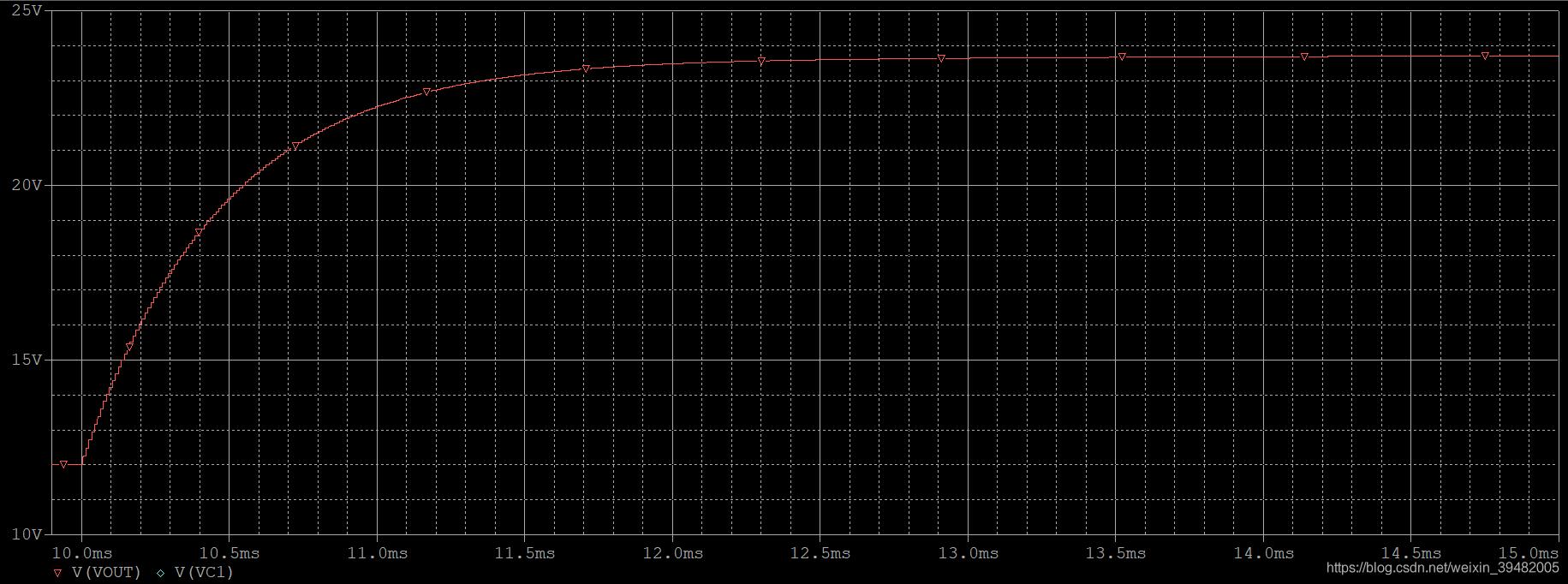 图4 Vout的电压波形