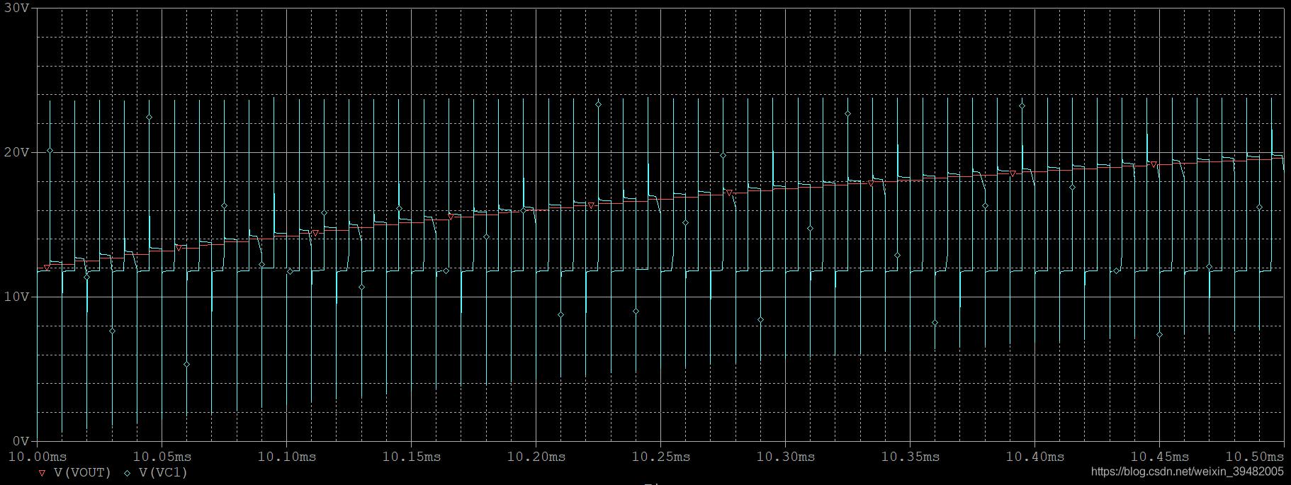 图5 VC1和Vout的电压波形