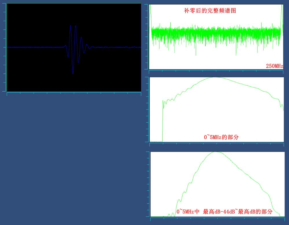 完整频谱图