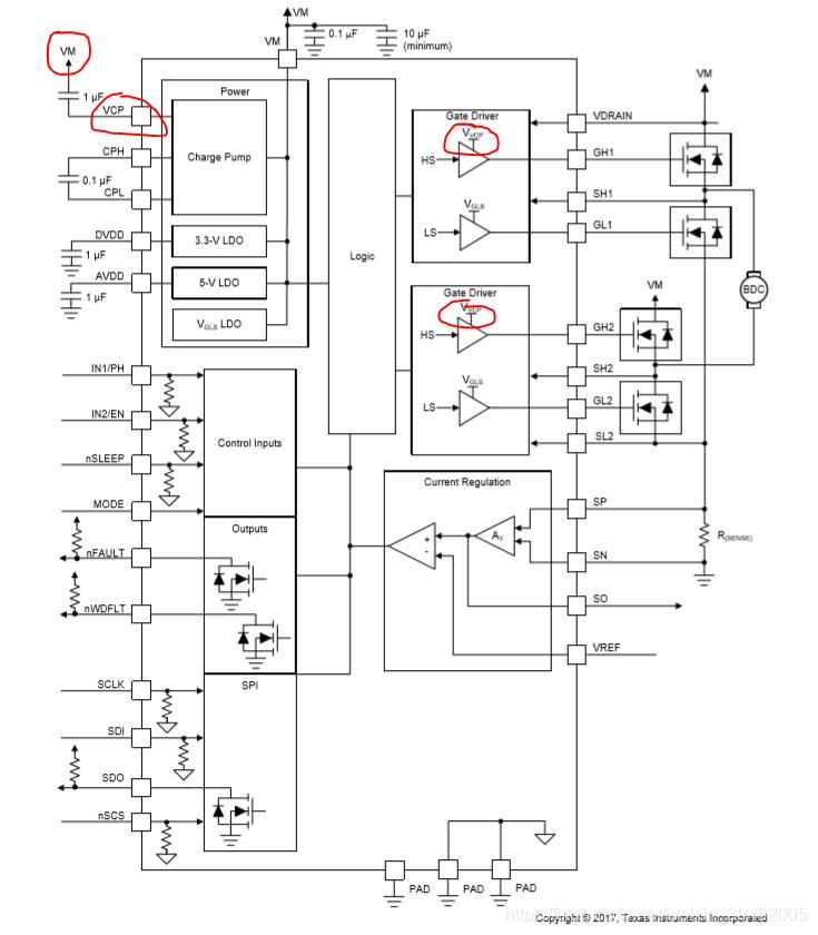 图6 TI的一款H桥驱动IC