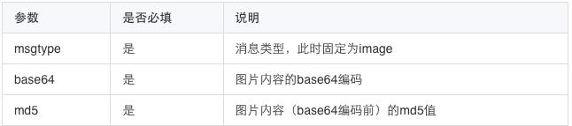 企业微信官方文档-图片3
