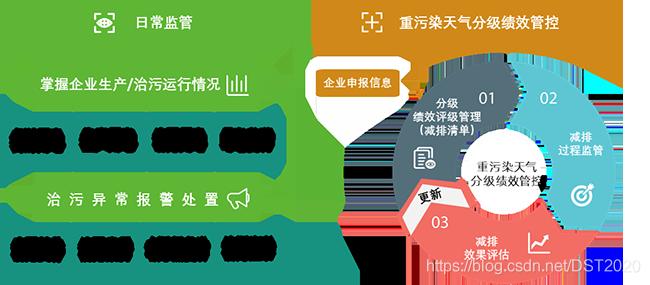 山东达斯特VOCs企业用电监测系统两大应用场景