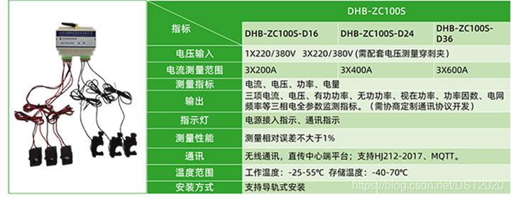 达斯特DHB-ZC100S环保用电监测终端设备主要技术参数
