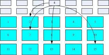 带你真正认识Linux 系统结构插图(8)