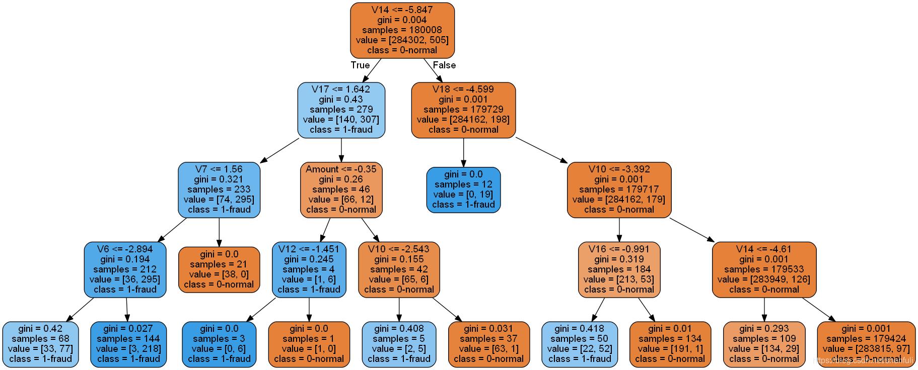 [外链图片转存失败,源站可能有防盗链机制,建议将图片保存下来直接上传(img-bjo4t1WY-1600156339293)(output_43_0.png)]