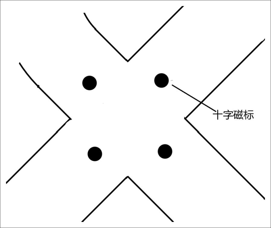 ▲ 图4.4.2 十字处磁标