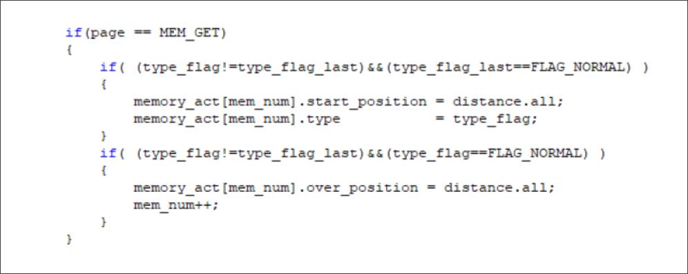 ▲ 图4.5.6 赛道记忆算法