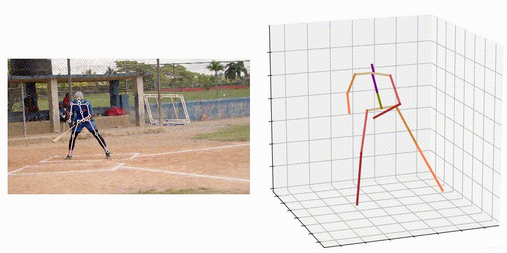 [外链图片转存失败,源站可能有防盗链机制,建议将图片保存下来直接上传(img-ciBH8sUW-1600181087642)(/home/fa/Documents/ACCV/GAST-Net/image/Baseball.gif)]