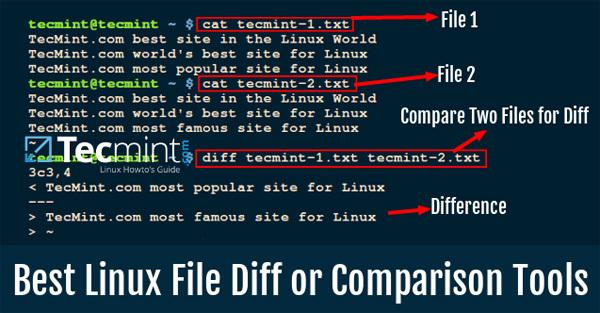 9款最佳的Linux文件比较工具插图