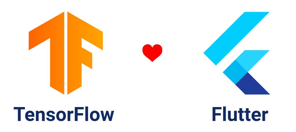 在 Flutter 中使用 TensorFlow Lite 插件实现文字分类