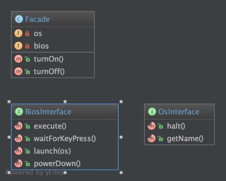 PHP设计模式之门面模式(Facade)代码实例大全(16)