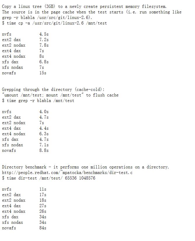 Red Hat牵头推进NVFS文件系统插图(1)