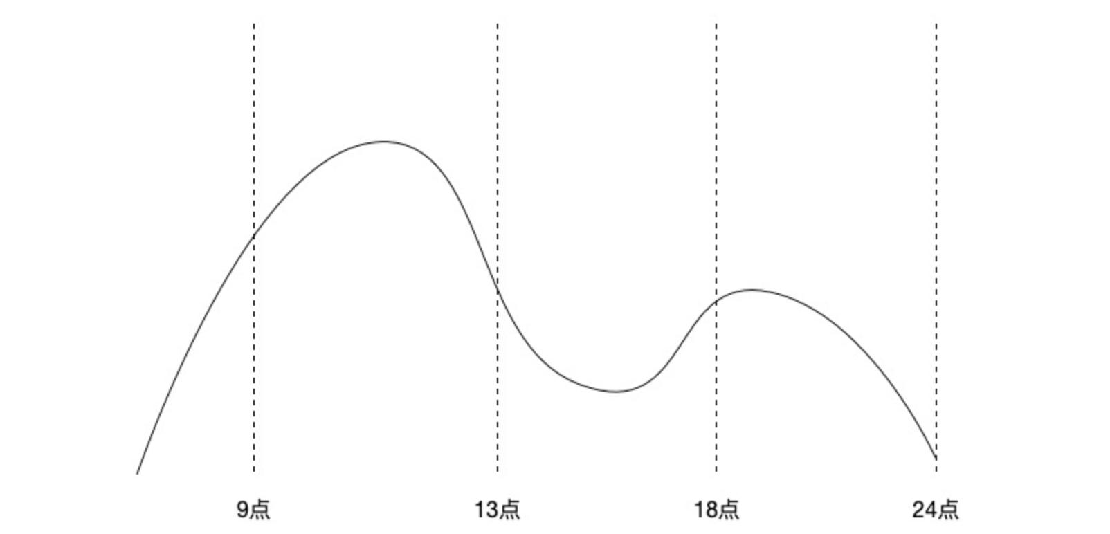 show-data-1