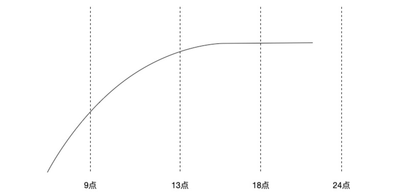 show-data-2