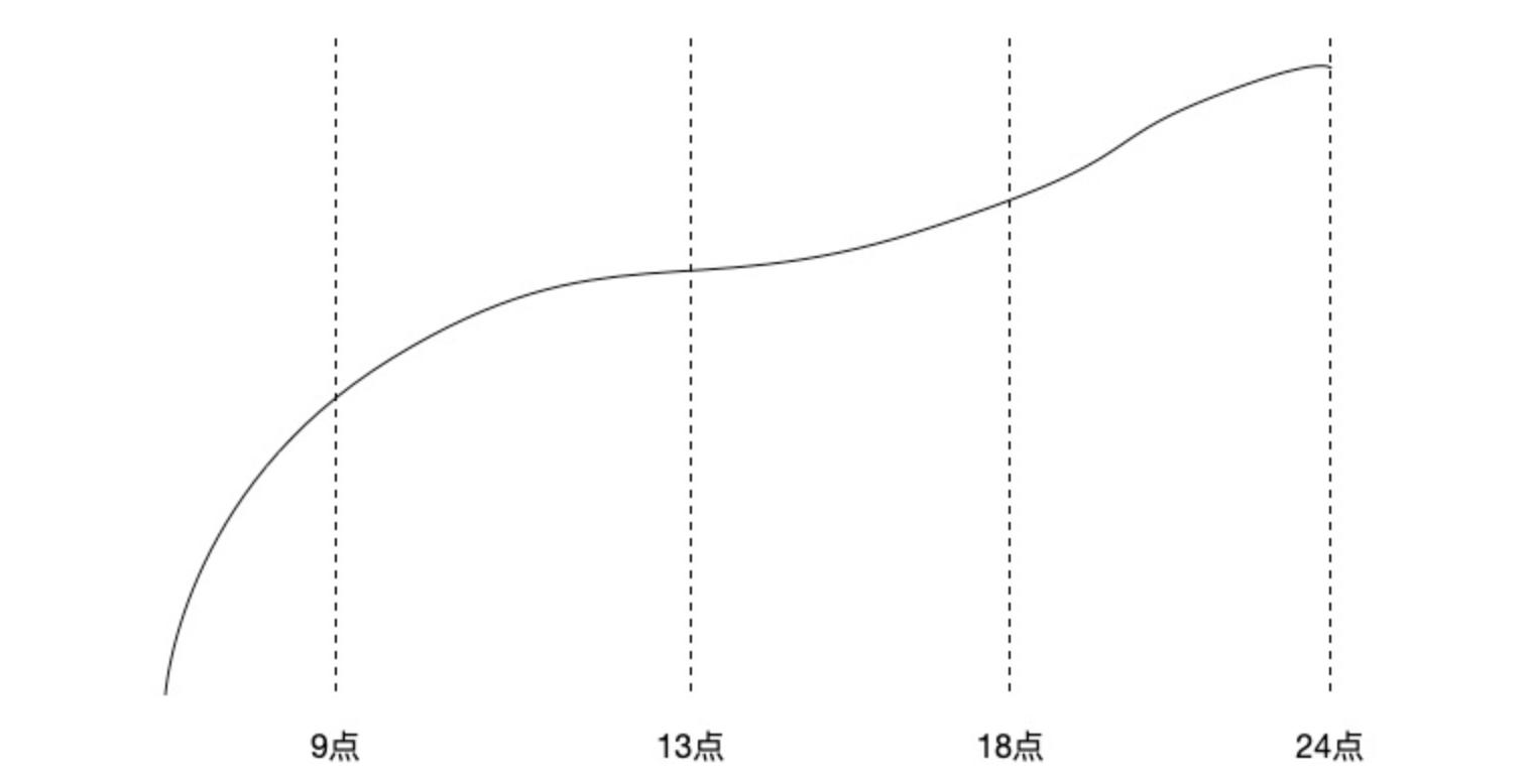 show-data-3