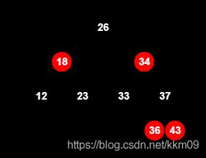 二叉排序树