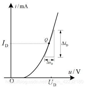图1-10 交流电阻的几何意义