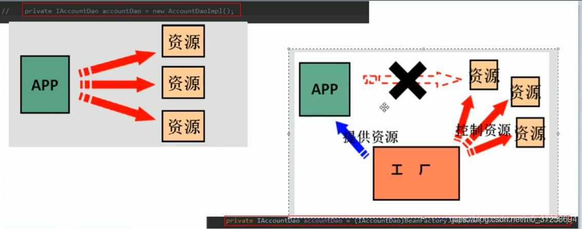 [外链图片转存失败,源站可能有防盗链机制,建议将图片保存下来直接上传(img-PubPO2JO-1600560491798)(C:\Users\sj\AppData\Roaming\Typora\typora-user-images\image-20200831212814478.png)]