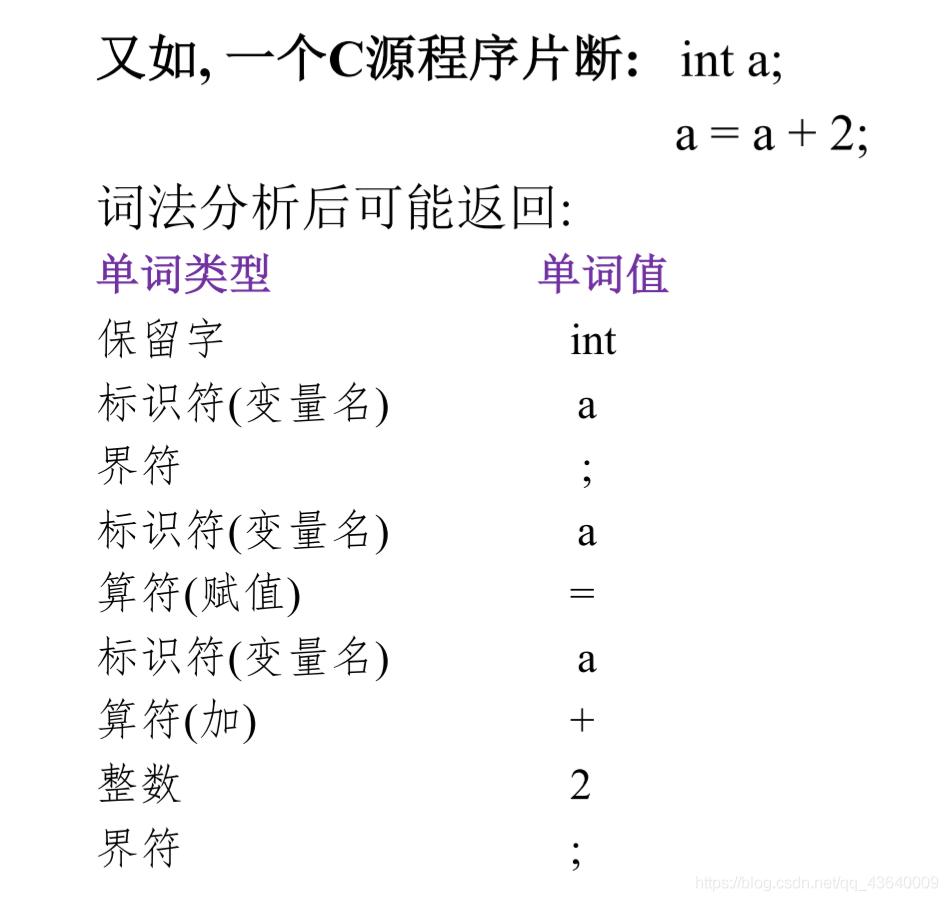 词法分析示例2