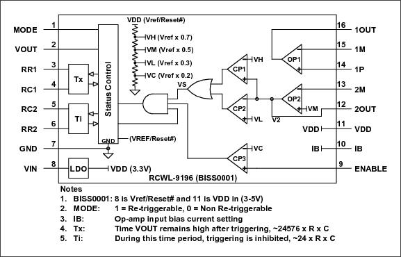 ▲ RCWL-9196内部功能图