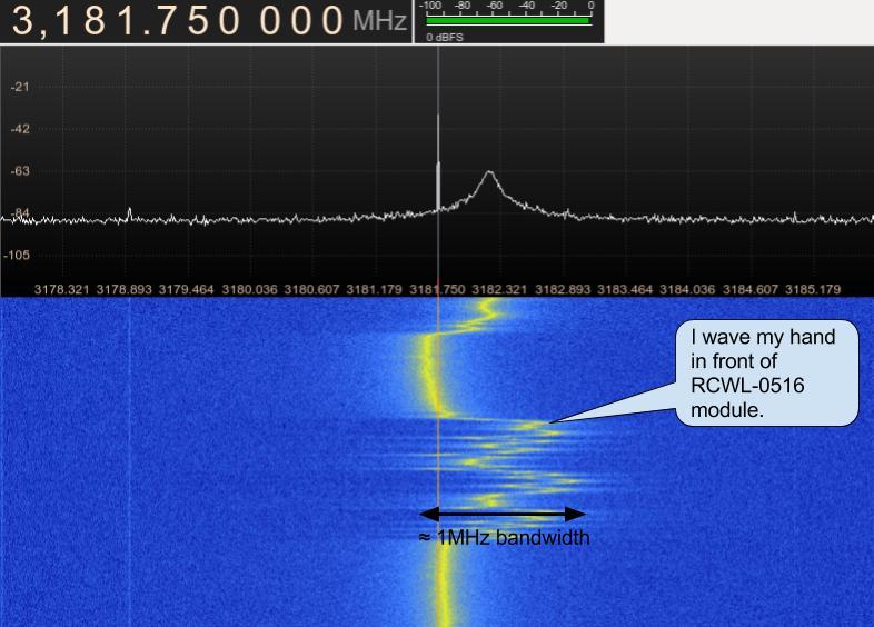 ▲ 在模块前挥动手所引起的载频频谱的变化