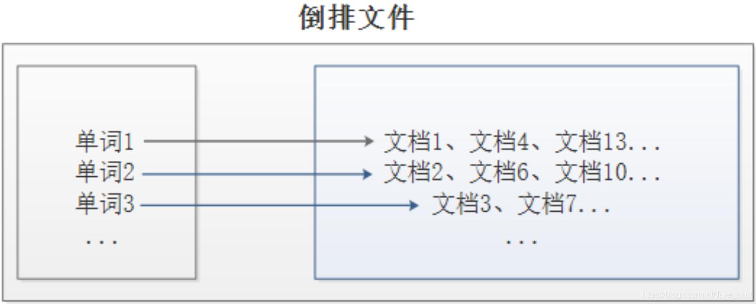 [外链图片转存失败,源站可能有防盗链机制,建议将图片保存下来直接上传(img-ivTphnZL-1600743508813)(hadoop.assets/image-20200906141752424.png)]