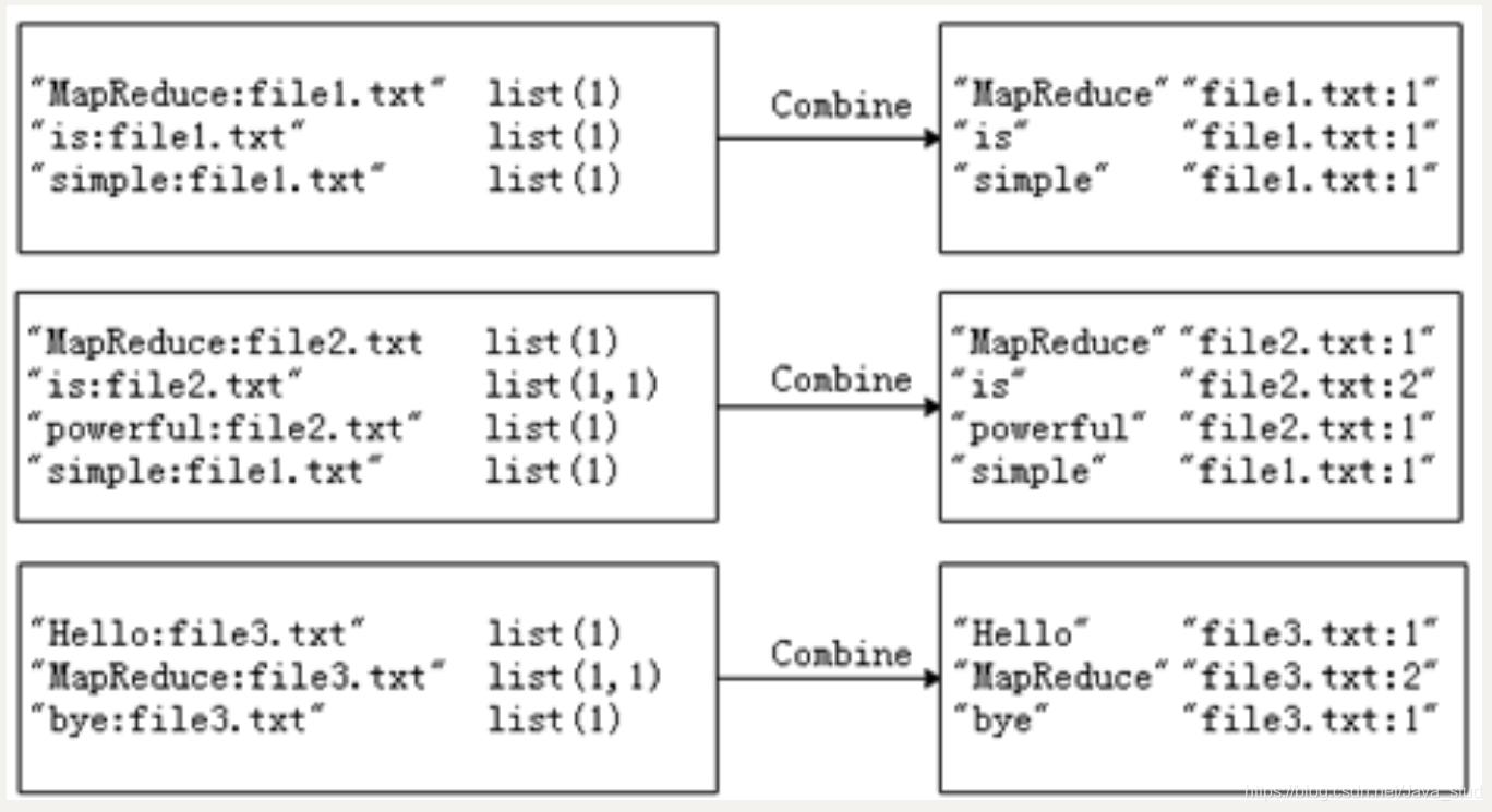 [外链图片转存失败,源站可能有防盗链机制,建议将图片保存下来直接上传(img-0aaI1Pvb-1600743508817)(hadoop.assets/image-20200906141852935.png)]