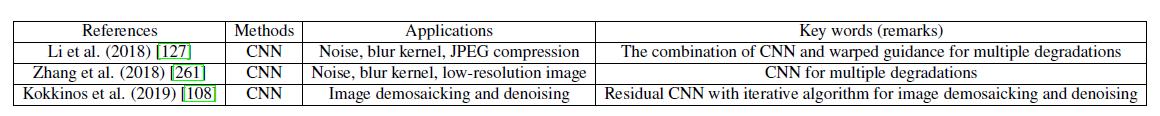 Deep learning techniques for hybrid noisy image denoising