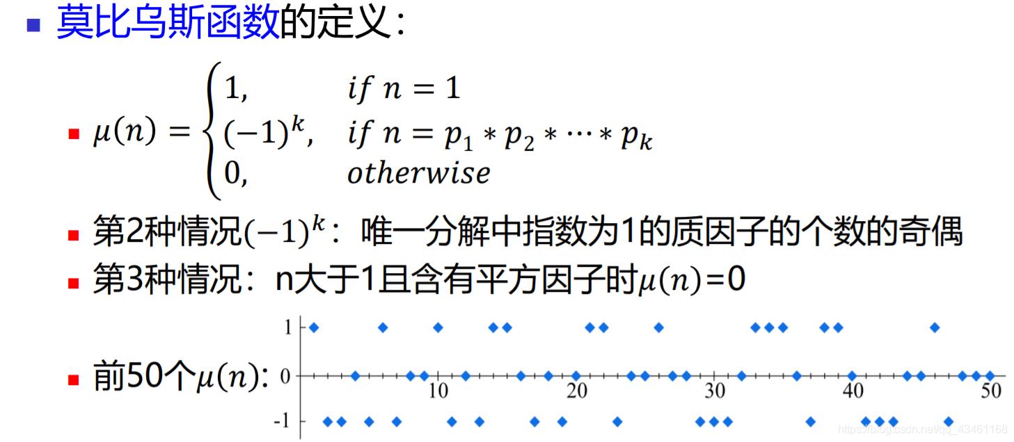 莫比乌斯函数的定义:𝜇(n)