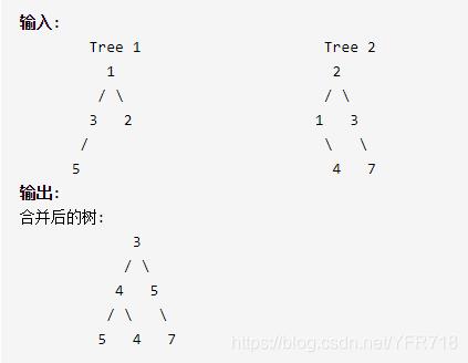 来源:力扣(LeetCode)链接:https://leetcode-cn.com/problems/merge-two-binary-trees著作权归领扣网络所有。商业转载请联系官方授权,非商业转载请注明出处。
