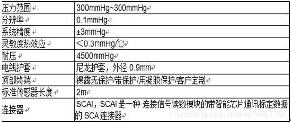 光纤压力传感器FOP-M260参数: