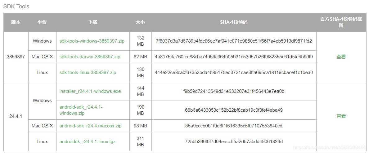 在SDK Tools这一栏,我下载的是24.4.1版本的。