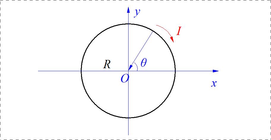 ▲ 圆环磁场