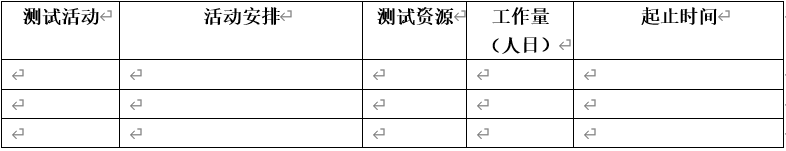 表3-3 测试实施计划安排