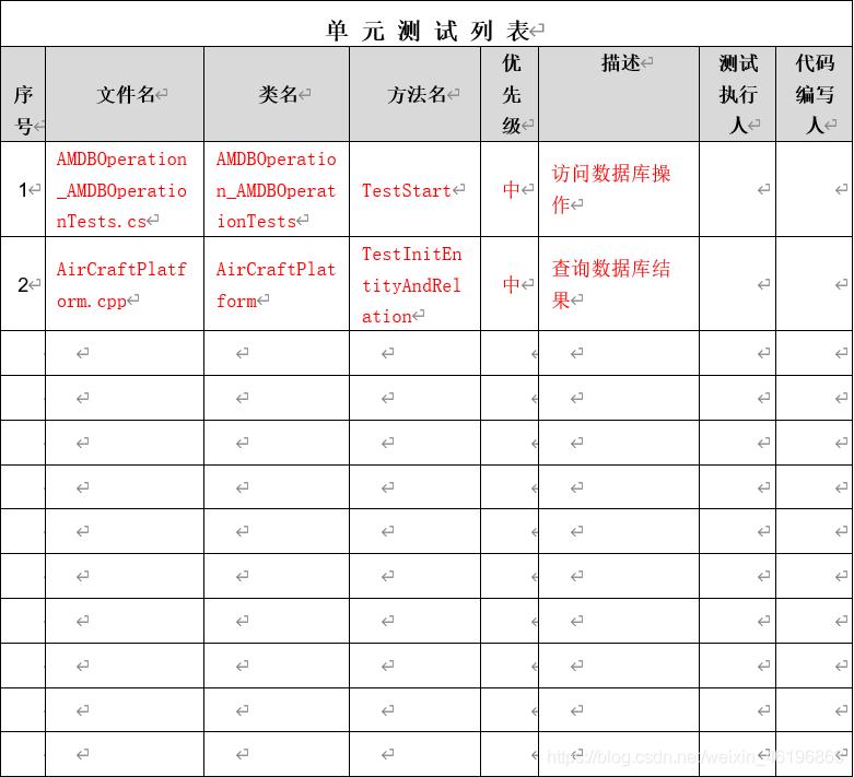 4-1测试列表