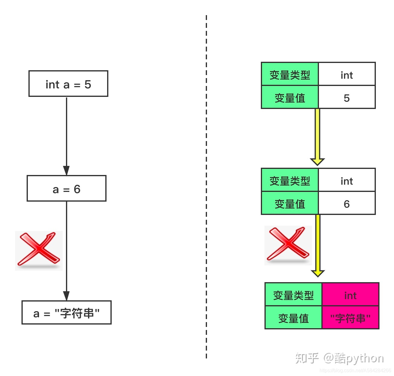 原图出自https://zhuanlan.zhihu.com/p/109803872