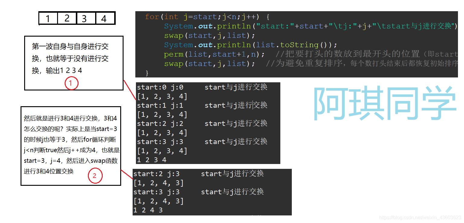 个人建议结合代码运行结果查看