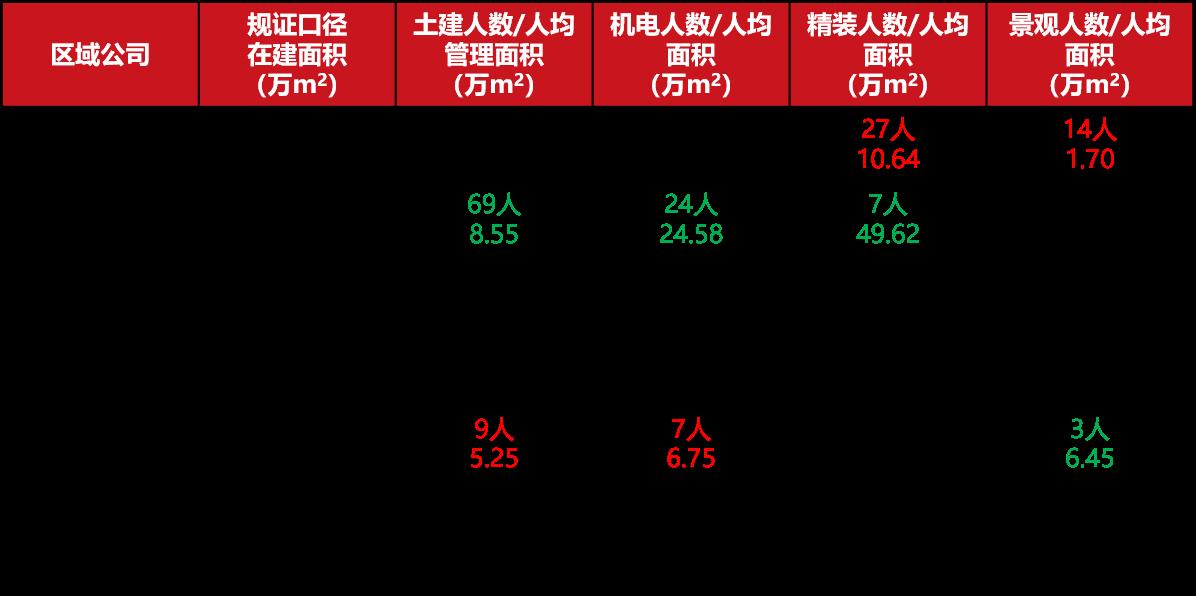 房地产公司人均效能_公司logo