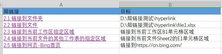 Excel或WPS HYPERLINK函数使用方法介绍及实操