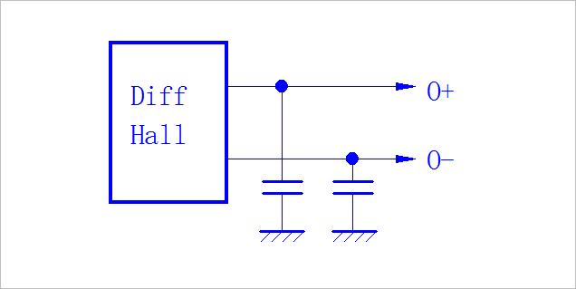 ▲ 增加滤波电容