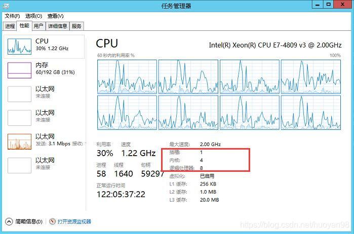 发行版限制了一个CPU