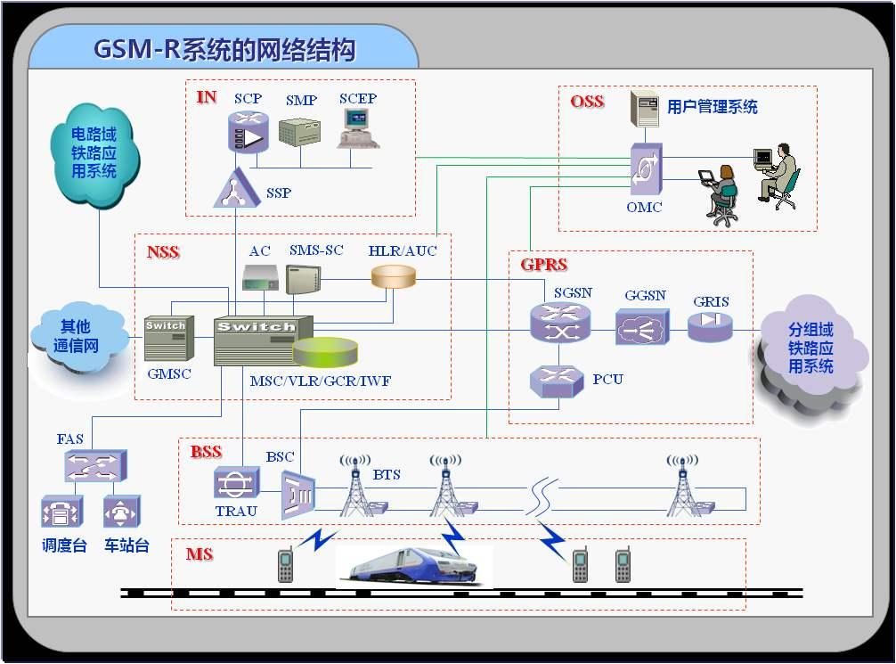 联通电视的工作原理_中国联通