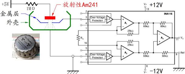 ▲ 使用INA116运放放大烟雾传感器输出信号