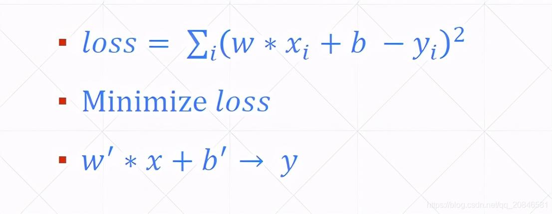 图4 优化目标函数